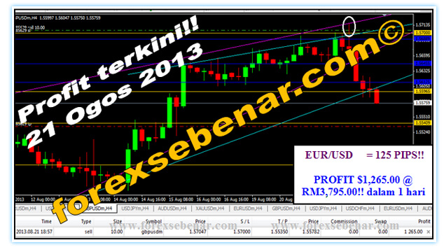 Teknik forex sebenar ebook download