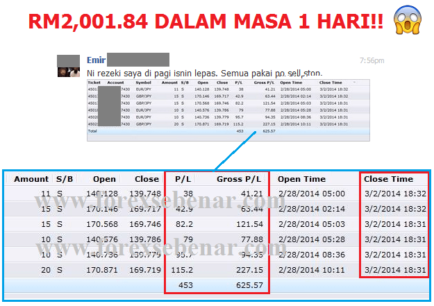 Strategi forex dr wan download